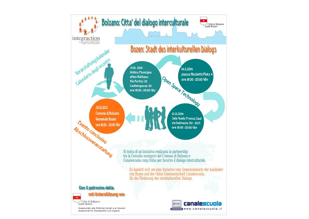 bolzano città interculturale