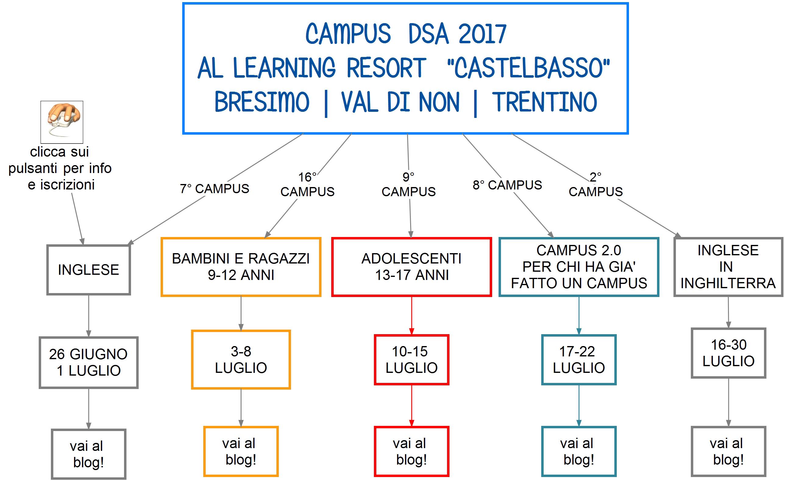 mappa campus dislessia 2017